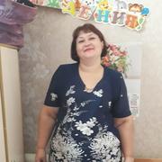 Настасья Андреевна, 37 лет, Тиндер Знакомства